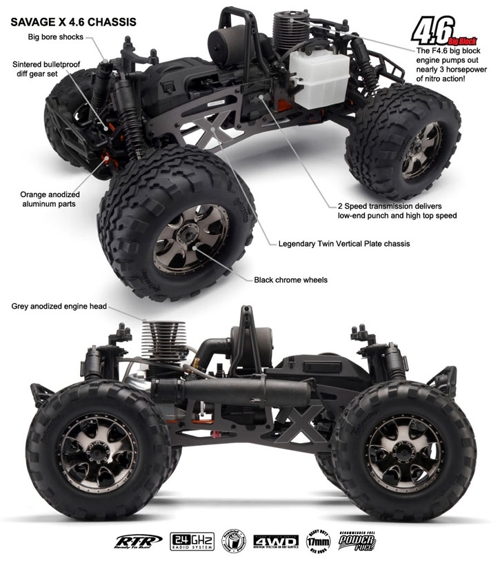 105645 Rtr Savage 4.6 2.4Ghz throughout Hpi Savage 25 Parts Diagram