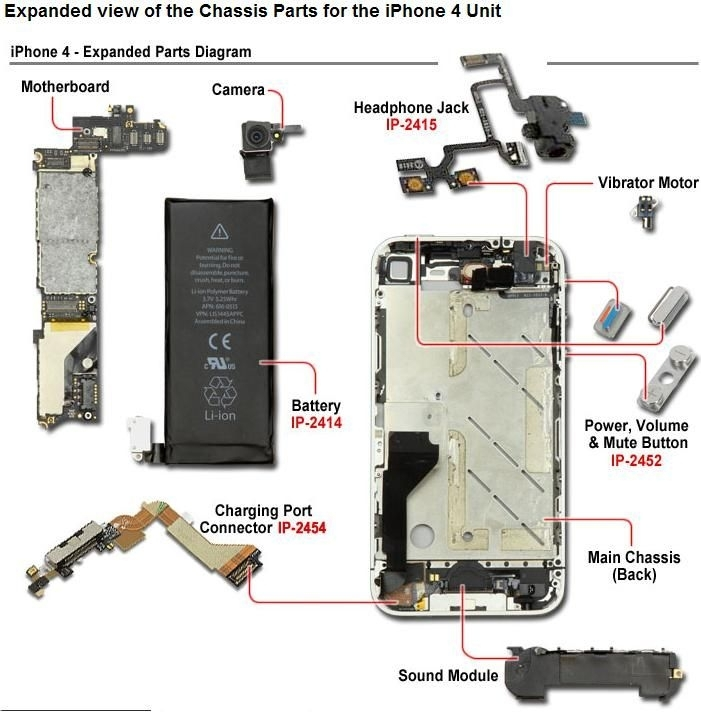 106 Best Smartphone Parts Wholesale Images On Pinterest intended for Iphone 5 Internal Parts Diagram