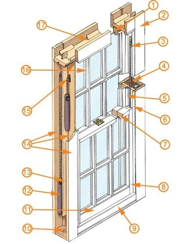 14 Best Sash Windows Technical Drawings Images On Pinterest | Sash in Single Hung Window Parts Diagram