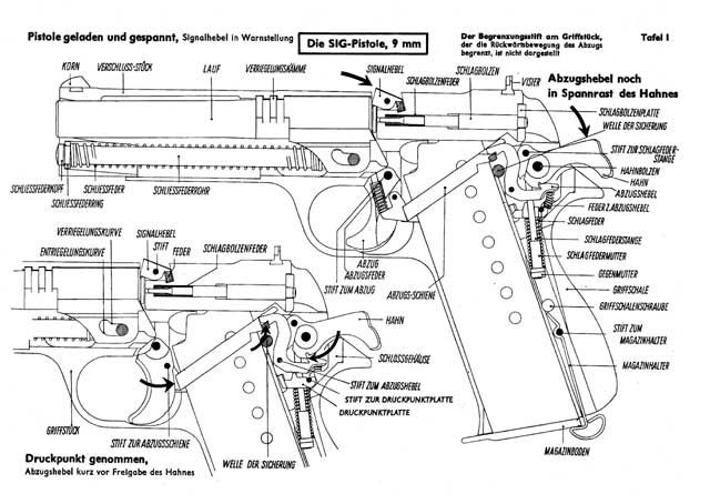 143 Best Sig Sauer P210 Images On Pinterest   Sig Sauer, Firearms pertaining to Sig Sauer 1911 Parts Diagram
