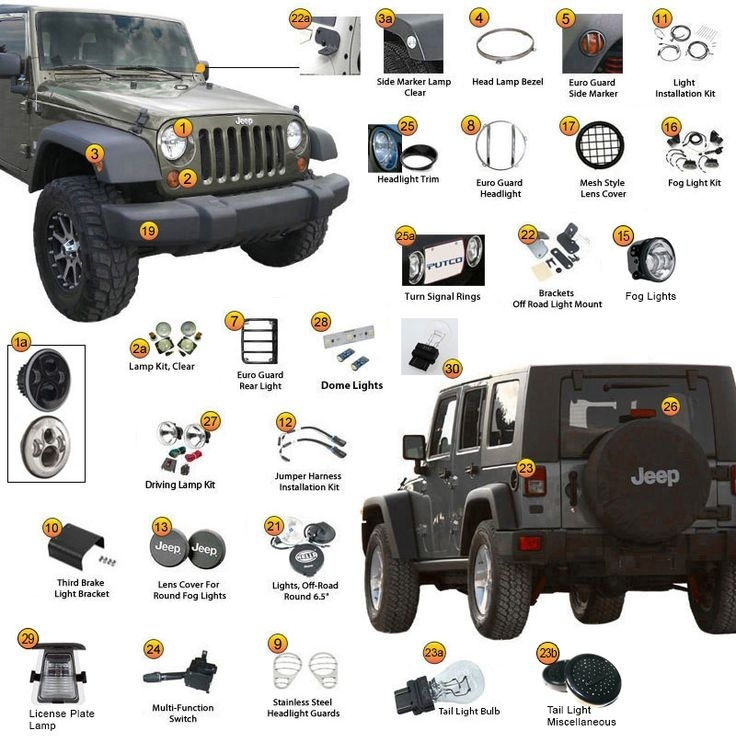 15 Best Jeep Jk Parts Diagrams Images On Pinterest | Jeep Jk, Jeep with regard to 2007 Jeep Wrangler Parts Diagram