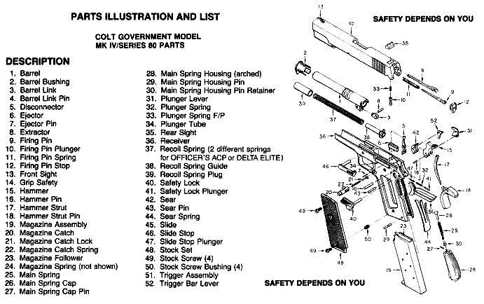 1911 Identification for Sig Sauer 1911 Parts Diagram