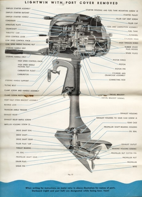 1952-1954 Evinrude 3 Hp Owners Manual | Outboard Boat Motor Repair with Evinrude Outboard Motor Parts Diagram