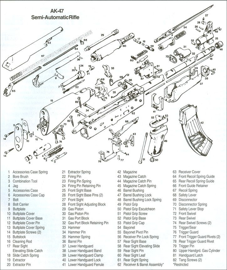 196 Best Firearms - Blueprints & Diagrams Images On Pinterest in Marlin Camp 9 Parts Diagram