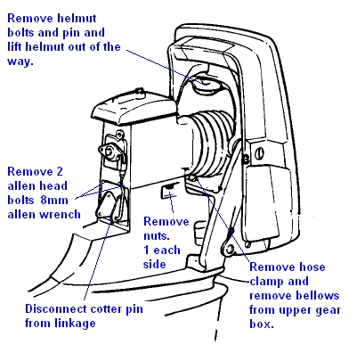 1978 Omc Sterndrive Volvo Penta Aq120B Replace U-Joints Page: 1 with Volvo Penta Outdrive Parts Diagram