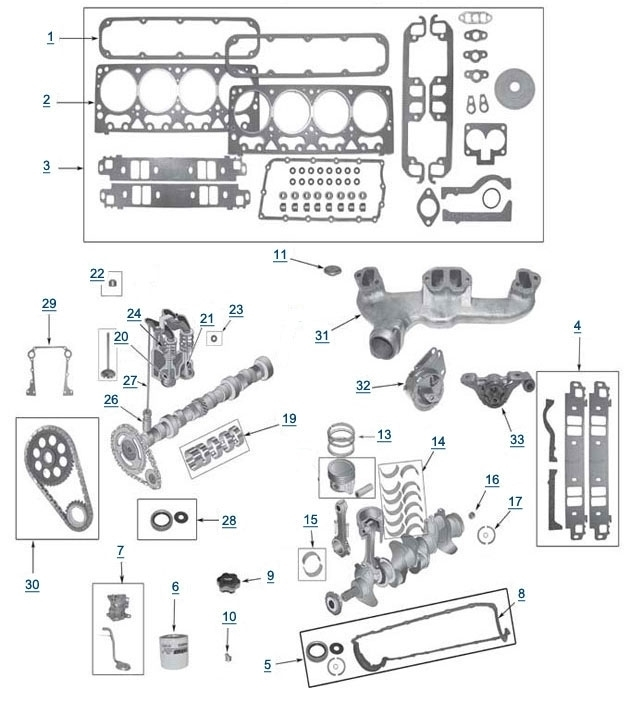 1996 Jeep Cherokee Parts Diagram | Wiring Diagram And Fuse Box Diagram throughout Jeep Grand Cherokee Parts Diagram