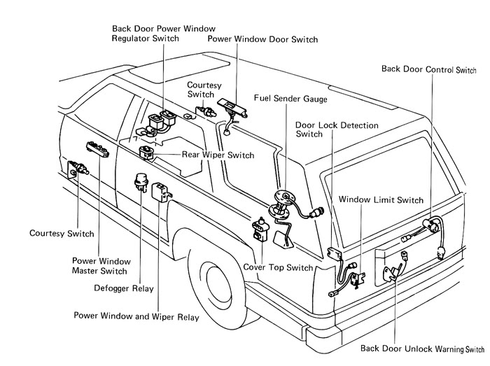 2001 toyota 4runner parts diagram 2000 toyota 4runner for Location of doors and windows