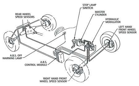 2002 Chevy Trailblazer Parts Diagram - All Image Wiring Diagram intended for 2002 Chevy Trailblazer Parts Diagram