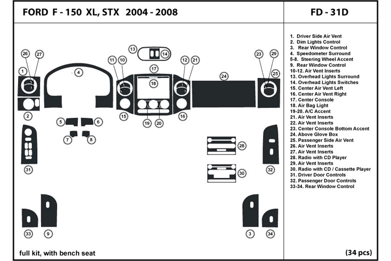 2006 Ford F-150 Dash Kits | Custom 2006 Ford F-150 Dash Kit with 2006 Ford F150 Parts Diagram