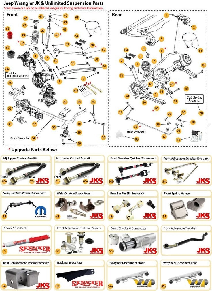 24 Best Jeep Liberty Kj Parts Diagrams Images On Pinterest | Jeep inside Front End Suspension Parts Diagram