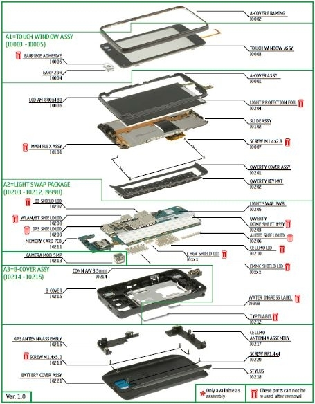 36 Best Exploded View Images On Pinterest | Exploded View, Cutaway regarding Iphone 5 Internal Parts Diagram