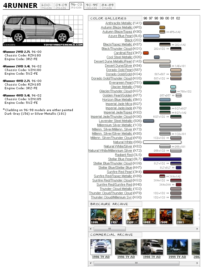 3Rd Gen 4Runner Buyer's Guide - Toyota 4Runner Forum - Largest for Toyota 4Runner Body Parts Diagram