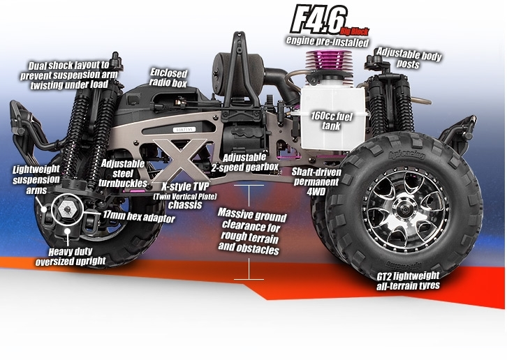 868 Savage X 4.6 Rtr intended for Hpi Savage 25 Parts Diagram