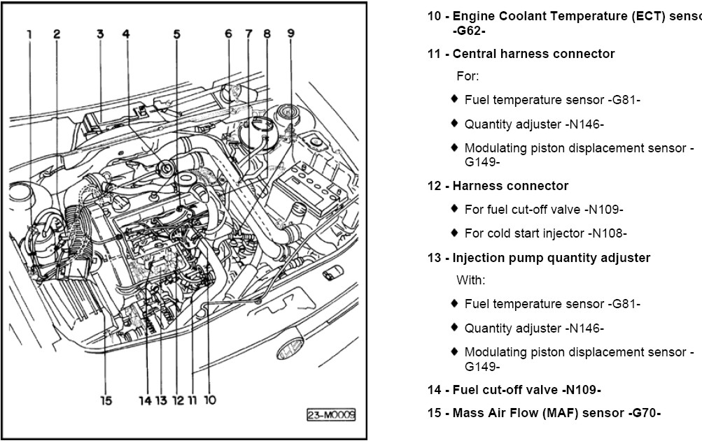 Vw Passat Engine Parts Diagram