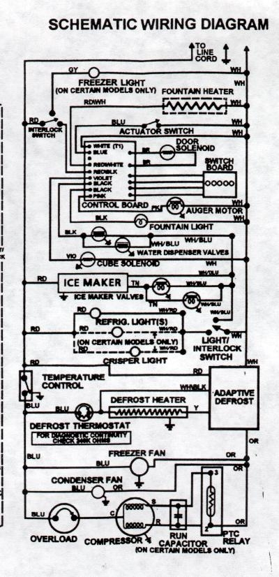 Adaptive Defrost Information | Appliance Aid intended for Jenn Air Refrigerator Parts Diagram