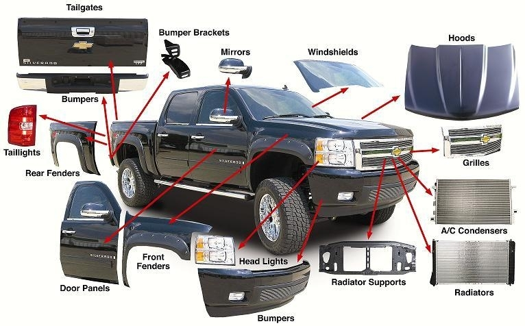 Allied Auto Body | Collision Repair pertaining to Car Exterior Body Parts Diagram