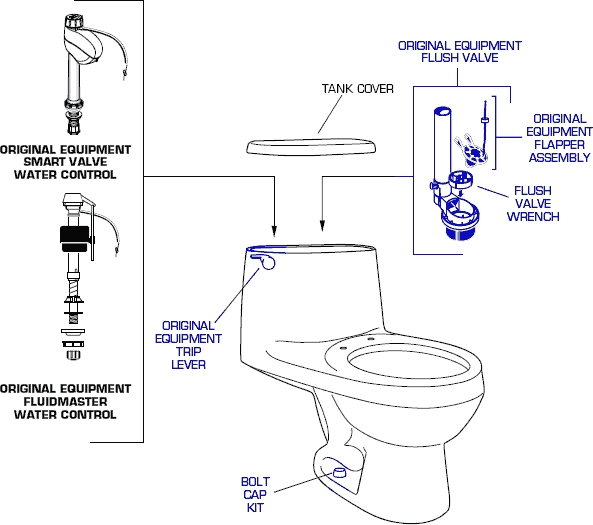 American Standard 2100 Cadet Elongated One-Piece Toilet Parts within American Standard Toilet Parts Diagram