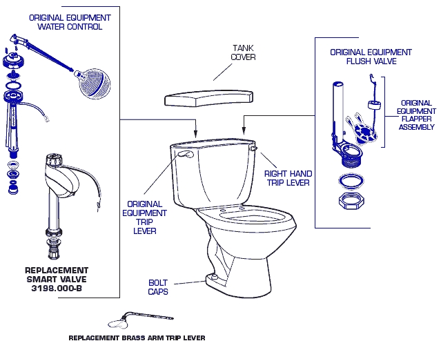 American Standard 2174 Cadet Ii Toilet Repair Parts in American Standard Toilet Parts Diagram