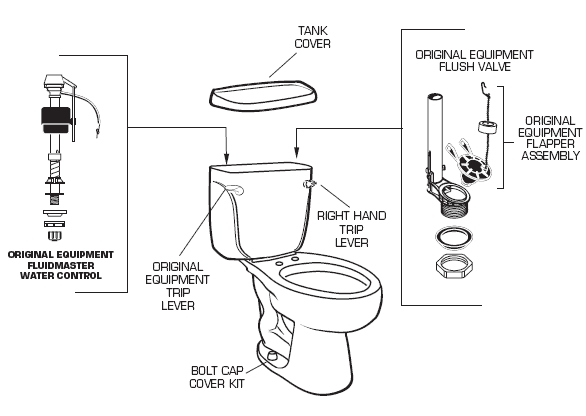 American Standard 2898 Toilet Parts pertaining to American Standard Toilet Parts Diagram