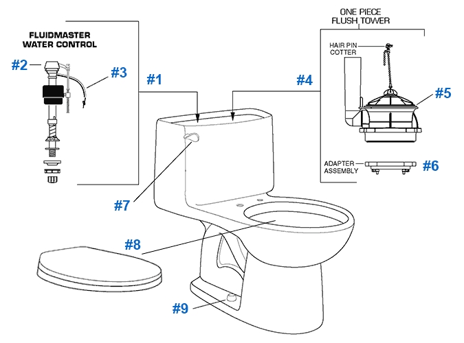 American Standard Toilet Repair Parts For Champion 4 Series Toilets in American Standard Toilet Parts Diagram