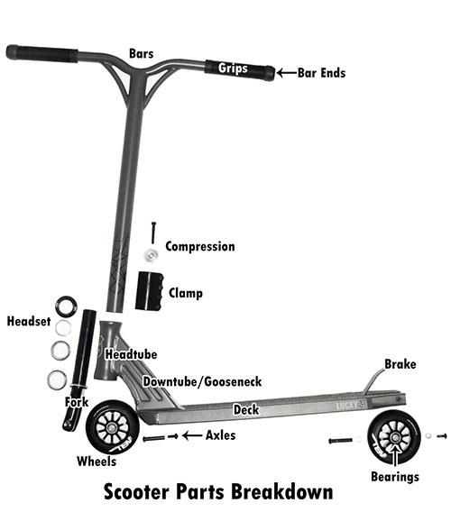 Anatomy Of A Pro Scooter At Gryndo Scooter Blog in Razor Kick Scooter Parts Diagram