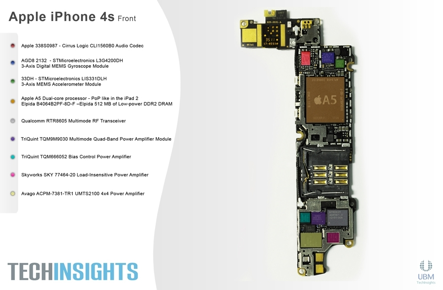 Apple Iphone 4S Teardown pertaining to Iphone 4S Internal Parts Diagram