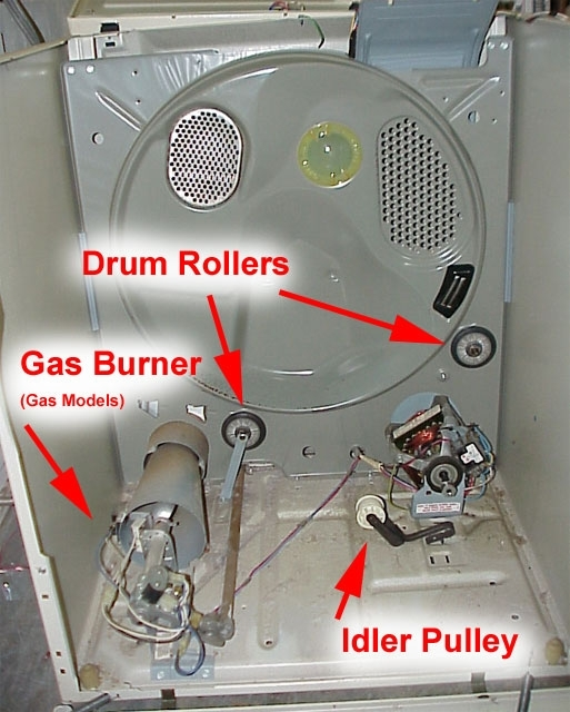 Appliance411 Repair Parts: Name That Part pertaining to Kenmore Gas Dryer Parts Diagram