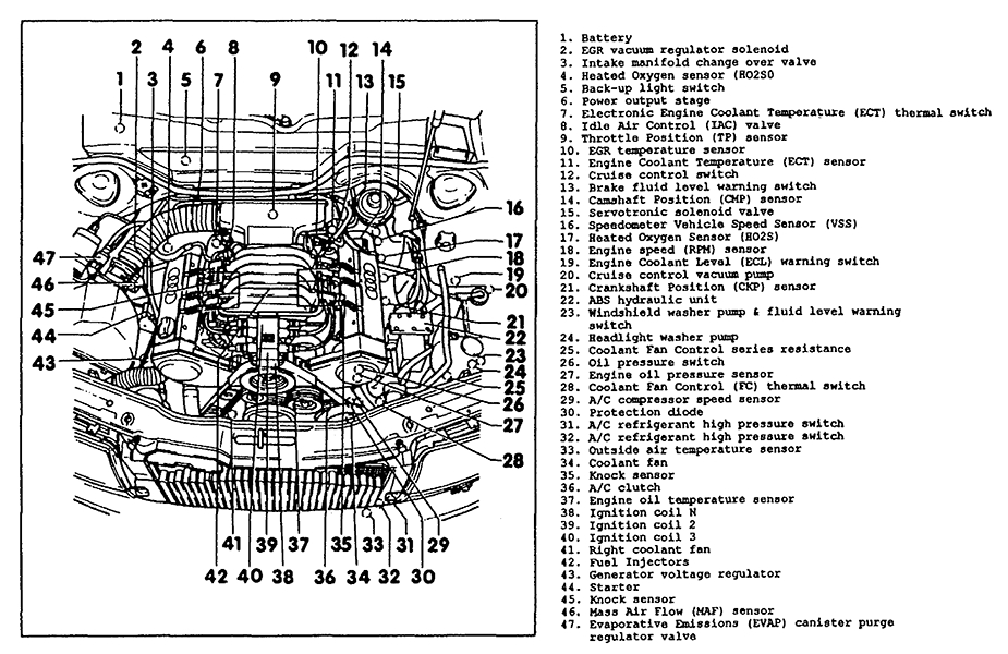 audi a4 undercarriage diagram   29 wiring diagram images