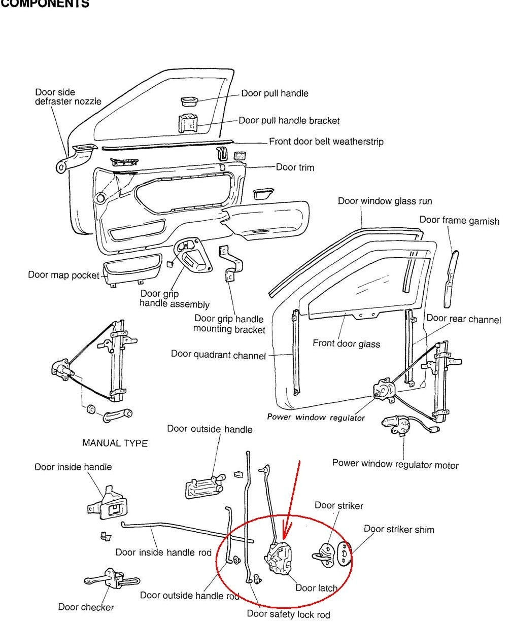 Backyards : Parts Of A Door Lock Diagram Parts Of A Door Lock inside 2002 Hyundai Santa Fe Parts Diagram