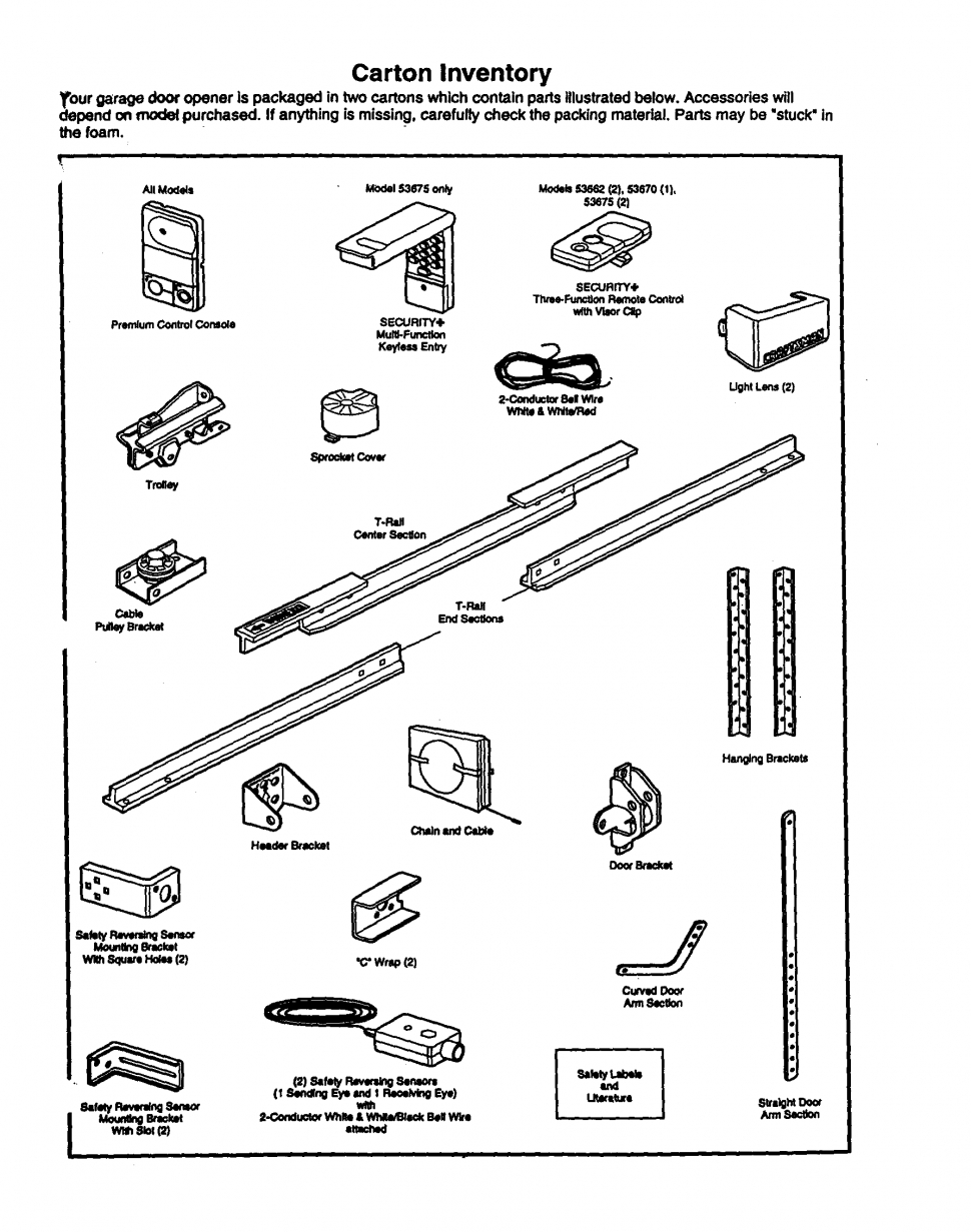 Backyards : Sears Craftsman Garage Door Opener Replacement Parts inside Craftsman Garage Door Opener Parts Diagram