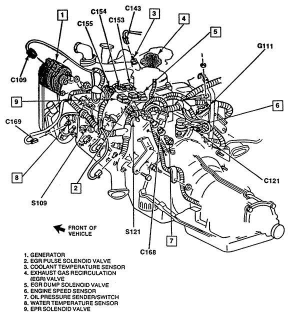 350 Automatic Transmission Parts Diagram on 1989 Chevy 350 Engine Diagram