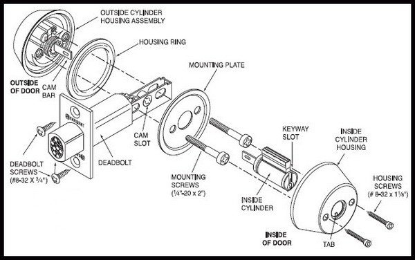 diagram of door knob parts