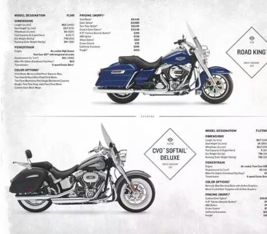 Best 20+ Harley Davidson Parts Catalog Ideas On Pinterest | Harley with regard to Harley Davidson Motorcycle Parts Diagram