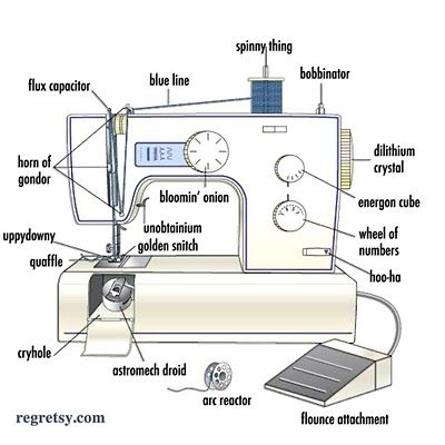 Best 20+ Machine Parts Ideas On Pinterest | Sewing Machine Parts for Brother Sewing Machine Parts Diagram
