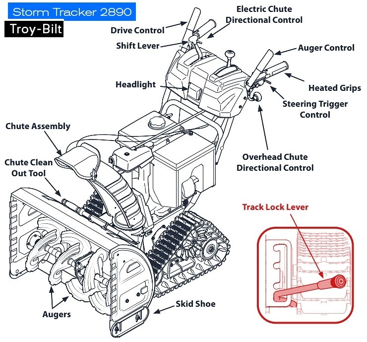 Best Two Stage Snow Blower | Reviews inside Mtd Snow Thrower Parts Diagram
