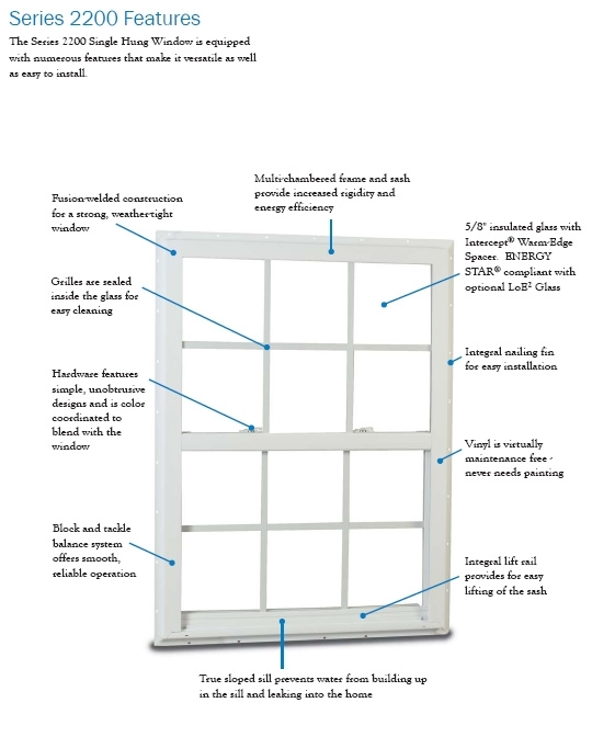 Borderland Windows - Windows in Single Hung Window Parts Diagram