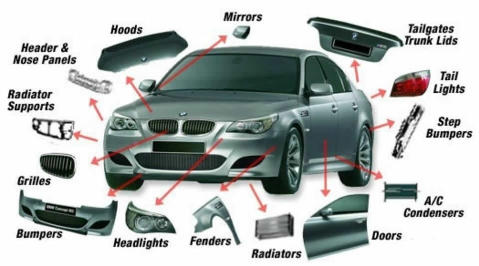 car parts vocabulary with pictures learning english throughout car exterior body parts diagram car exterior body parts diagram automotive parts diagram images car parts diagram at readyjetset.co