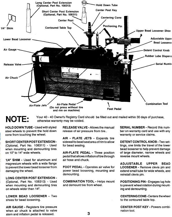 coats 9024e wiring diagram motor diagrams wiring diagram