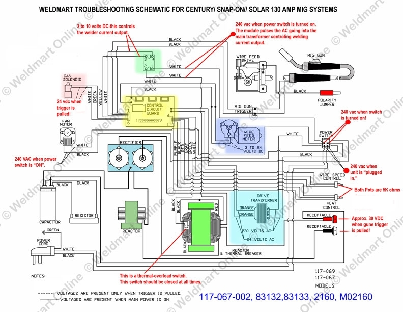 Century Mig Welder Troubleshooting Technical Manuals Weldmart Within Lincoln Mig Welder Parts Diagram on miller welders parts breakdown jpg