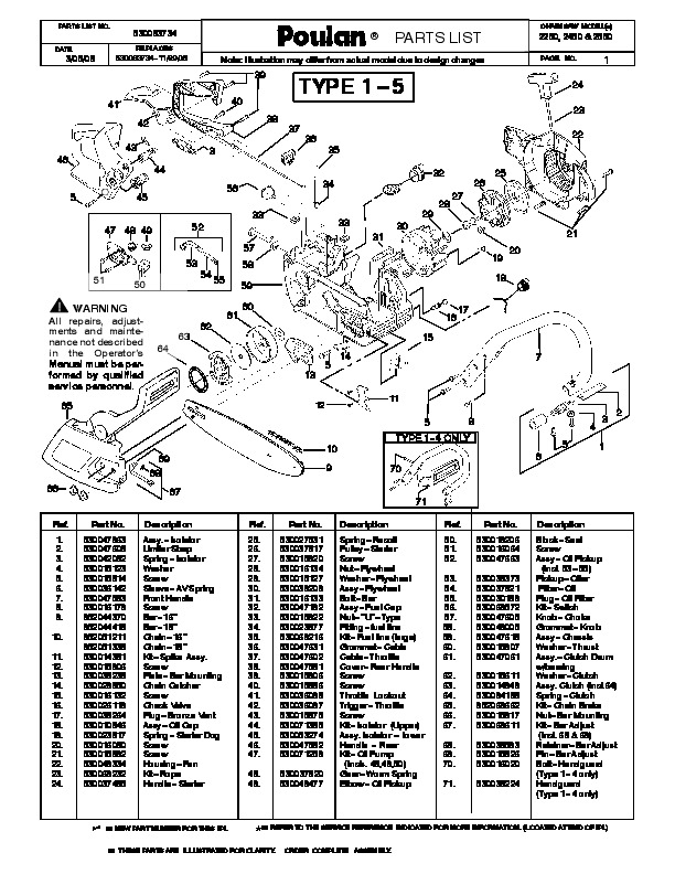 Chainsaw Manuals | Page 24 regarding Stihl Chainsaw 009 Parts Diagram