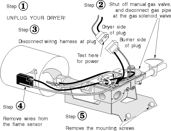 Clothes Dryer Troubleshooting | Dryer Repair Manual intended for Kenmore Gas Dryer Parts Diagram