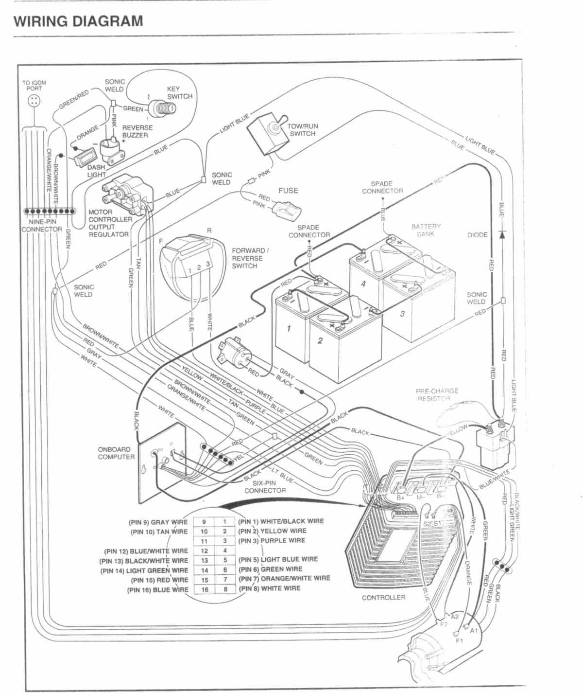 Ez Go Golf Cart Parts Diagram Automotive Parts Diagram