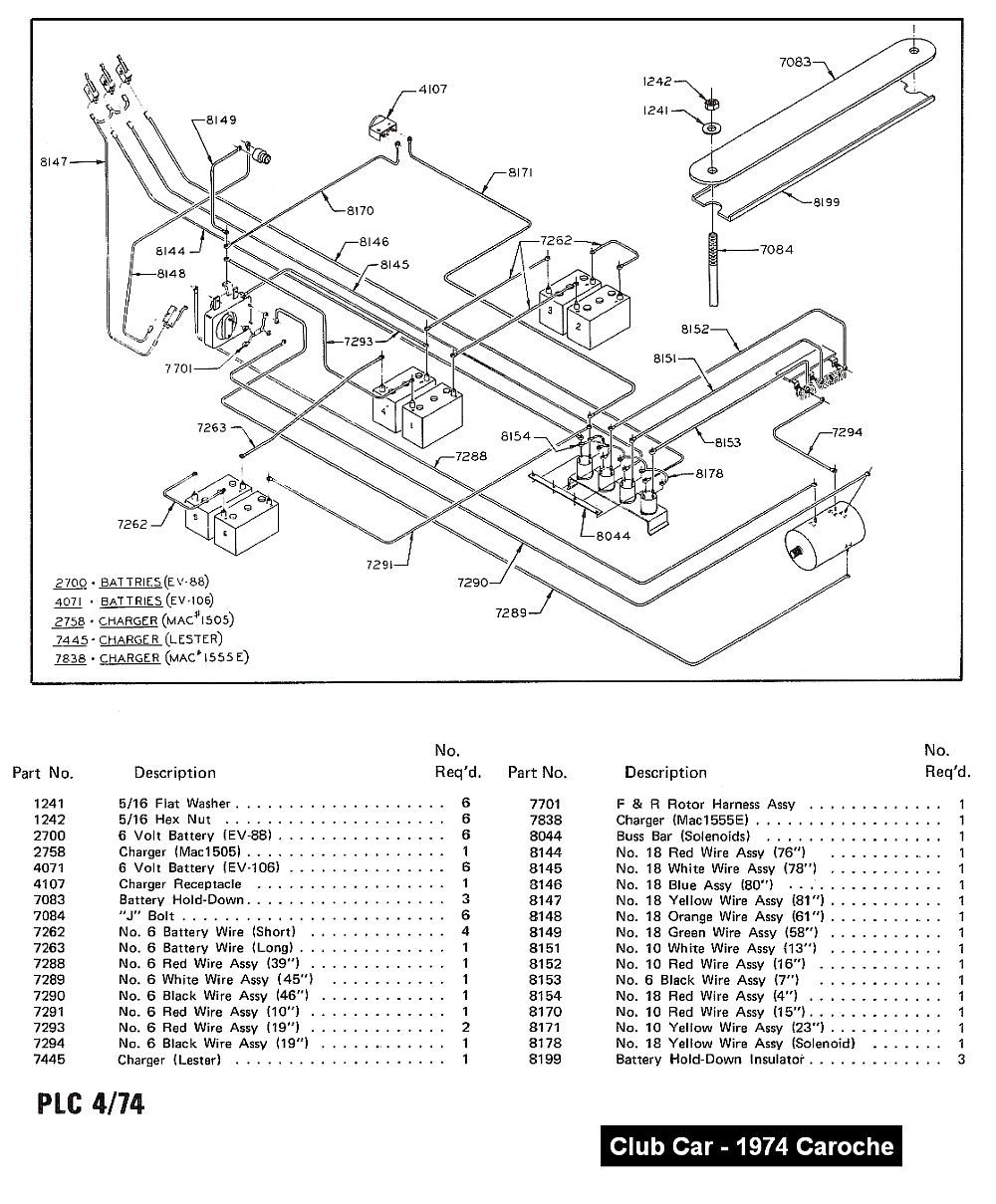 club car golf cart parts diagram