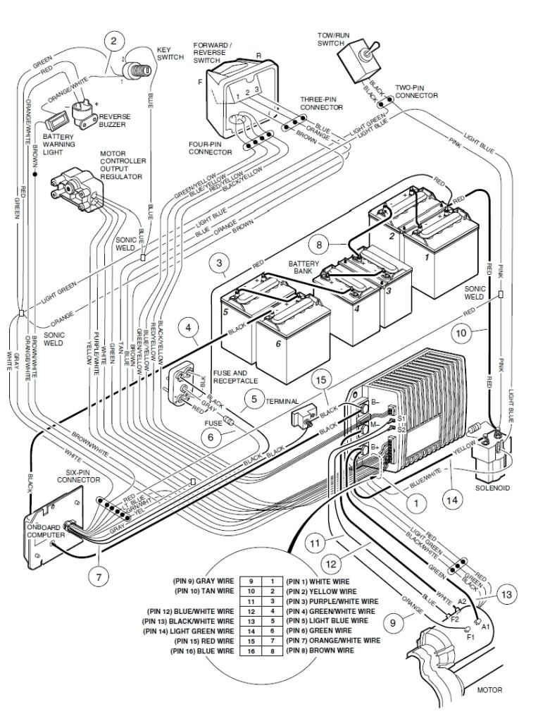 Club Car Wiring Diagram 36 Volt With Best Of Printable Ezgo for Ez Go Golf Cart Parts Diagram