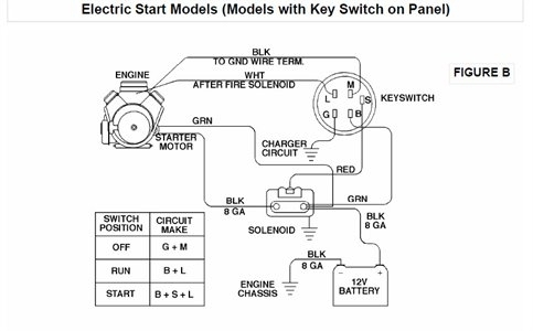 Coleman 5000 Schematic - Fixya regarding Coleman Powermate 5000 Parts Diagram