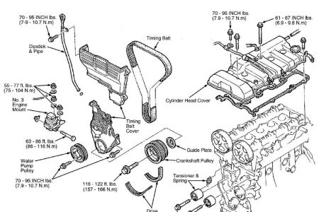 Collection Mazda 626 Engine Parts Diagram Pictures - Wiring throughout Mazda 3 Engine Parts Diagram