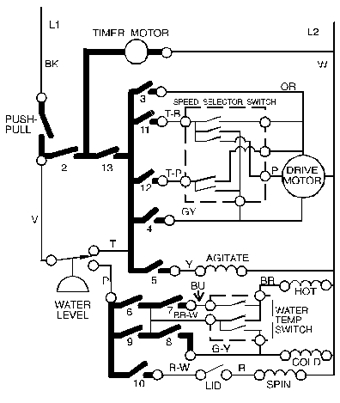 Whirlpool Wed9200sq0 Heating Element Wiring Diagram as well Kenmore Gas Dryer Electrical Diagram besides Wiring Diagram For Kenmore Refrigerator moreover Speed Queen Dryer Parts Diagram further Ge Thermostat Wiring Diagram. on whirlpool dryer timer diagram