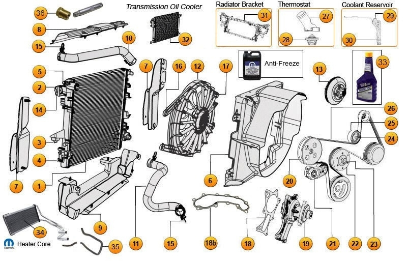 Cooling System Parts For Jeep Wrangler|07-16 Jk & Unlimited|Morris within Jeep Wrangler Jk Parts Diagram