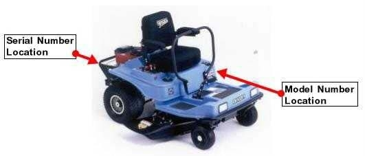 Cpsc, Dixon Industries Inc. Announce Recall Of Riding Lawn Mowers for Dixon Lawn Mower Parts Diagram