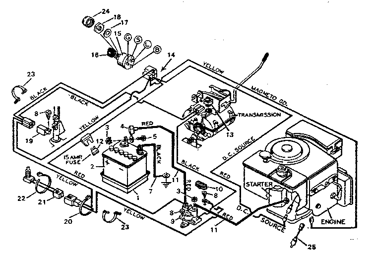 Craftsman Craftsman Riding Lawn Mower Parts | Model 502254130 throughout Craftsman Riding Mower Parts Diagram